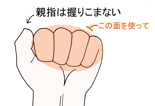 セルフ指圧の手の使い方